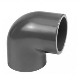 90 grader vinkel lim 90 x 90 vandingsgrossisten for Miroir 90 x 90